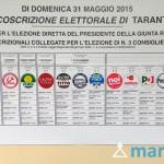 Regionali 2015, Noi a Sinistra per la Puglia: i candidati eletti