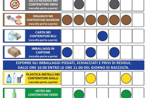 Calendario Raccolta.Porta A Porta Ecco Il Calendario Della Raccolta A San Paolo