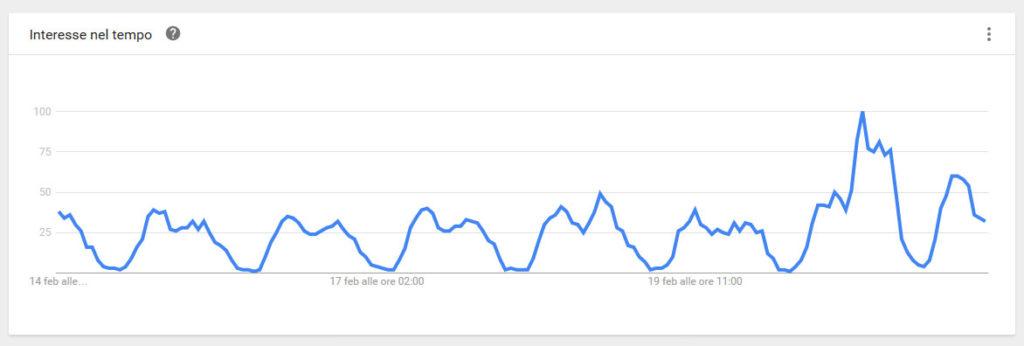 trend-ricerche-martina-franca